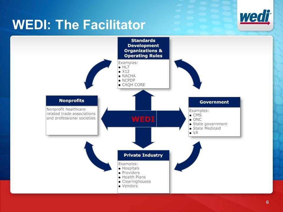 WEDI: The Facilitator 6