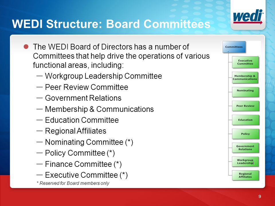 WEDI Structure: Board Committees 9 ● The WEDI Board of Directors has a number of Committees that help drive the operations of various functional areas