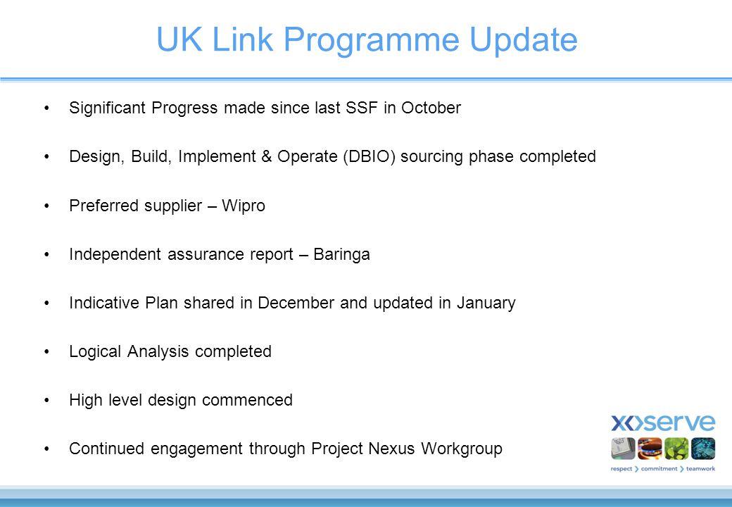 Data Cleansing Progress Update @ 22 nd Jan'14