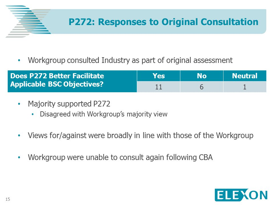 15 Workgroup consulted Industry as part of original assessment Majority supported P272 Disagreed with Workgroup's majority view Views for/against were