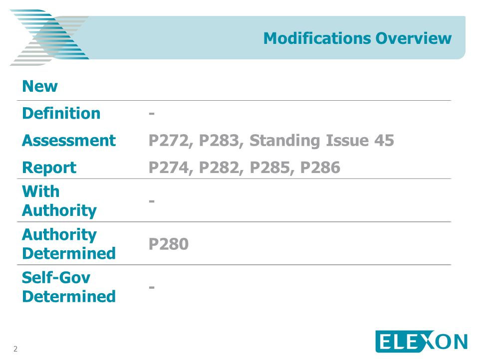 2 Modifications Overview New Definition- AssessmentP272, P283, Standing Issue 45 ReportP274, P282, P285, P286 With Authority - Authority Determined P2