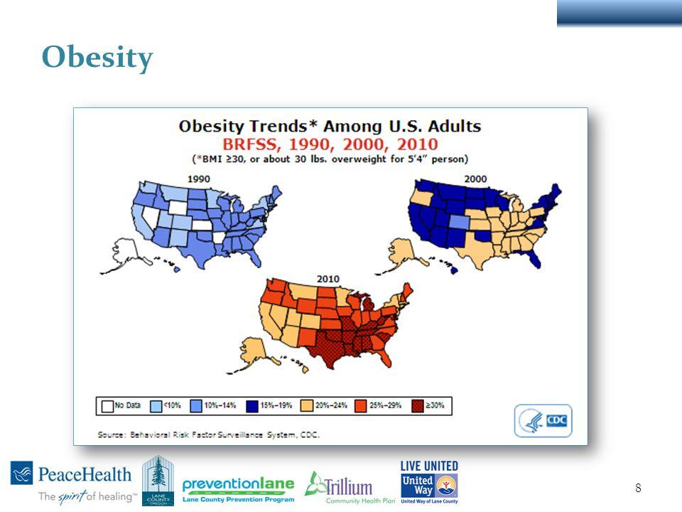 Obesity 8