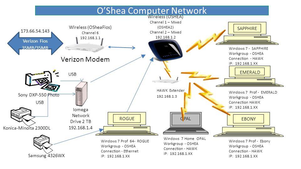 O'Shea Computer Network OPAL SAPPHIRE EMERALD EBONY Verizon Fios 35MB/35MB Verizon Modem Wireless (OSheaFios) Channel 6 192.168.1.1 Wireless (OSHEA) Channel 1 – Mixed (OSHEA2) Channel 2 – Mixed 192.168.1.2 Iomega Network Drive 2 TB 192.168.1.4 Sony DXP-550 Photo Konica-Minolta 2300DL USB 173.66.54.143 Windows 7 - SAPPHIRE Workgroup - OSHEA Connection - HAWK IP: 192.168.1.XX Windows 7 Prof - EMERALD Workgroup - OSHEA Connection HAWK IP: 192.168.1.XX Windows 7 Prof - Ebony Workgroup - OSHEA Connection - HAWK IP: 192.168.1.XX Windows 7 Home OPAL Workgroup - OSHEA Connection - HAWK IP: 192.168.1.XX HAWK Extender 192.168.1.3 ROGUE Windows 7 Prof 64- ROGUE Workgroup - OSHEA Connection - Ethernet IP: 192.168.1.XX Samsung 4326WX