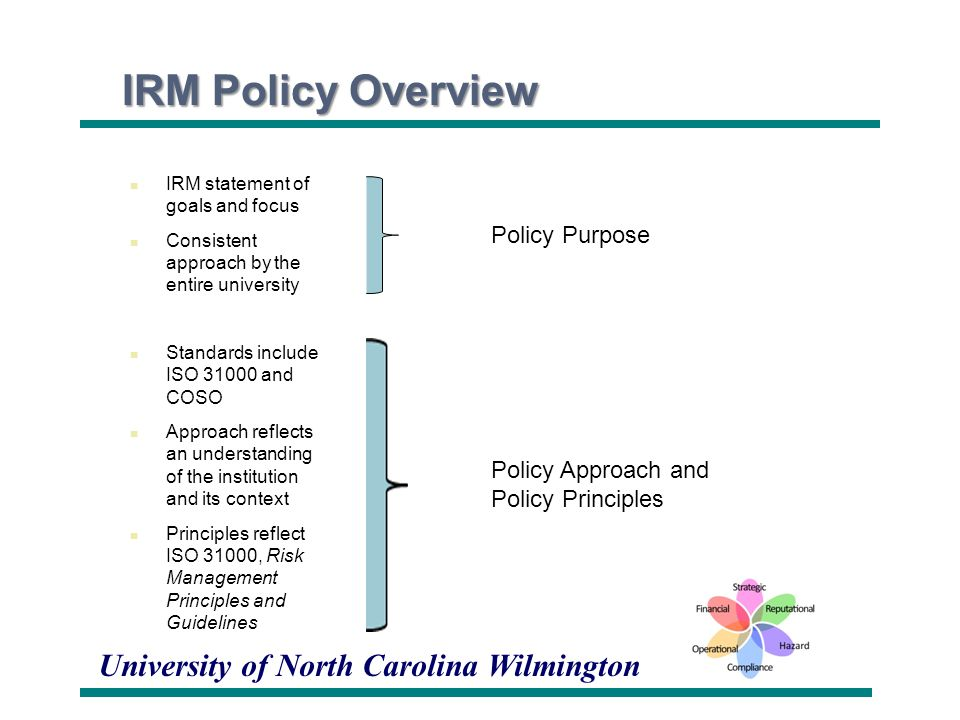 University of North Carolina Wilmington IRM Policy Overview IRM statement of goals and focus Consistent approach by the entire university Policy Purpo