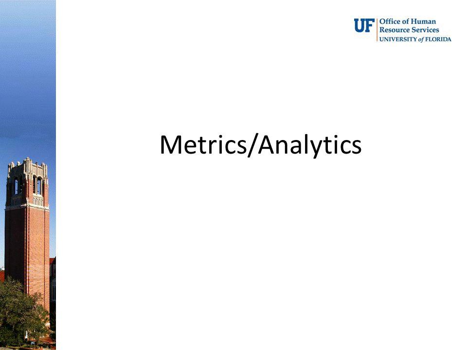 Metrics/Analytics