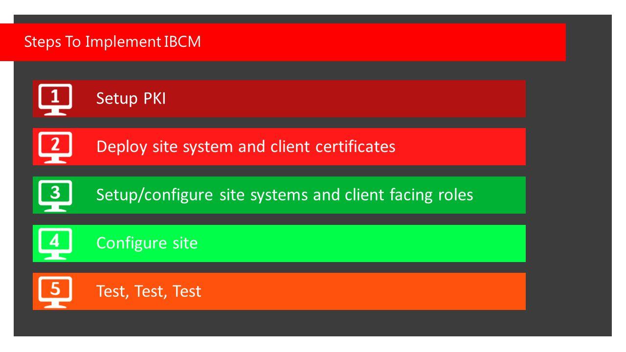 Steps To Implement IBCM Setup PKI Deploy site system and client certificates Setup/configure site systems and client facing roles Configure site Test,
