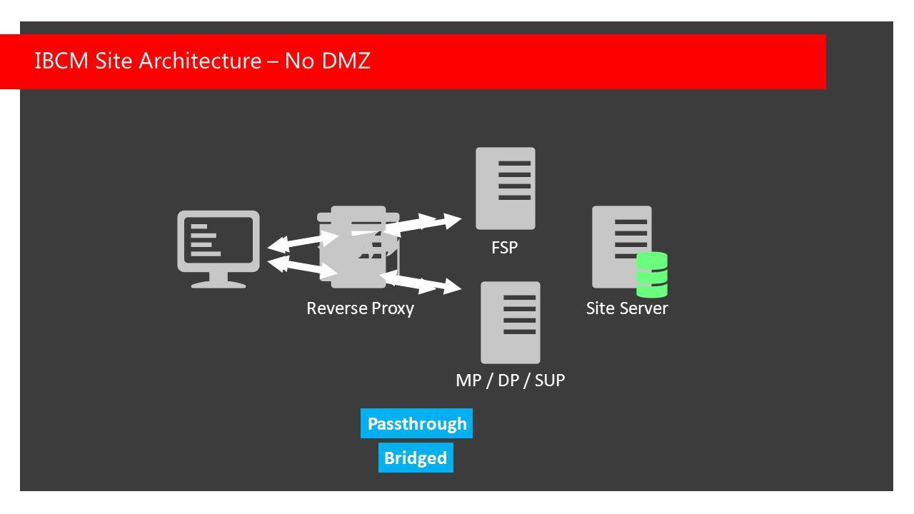 IBCM Site Architecture – No DMZ FSP MP / DP / SUP Site ServerReverse Proxy Bridged Passthrough
