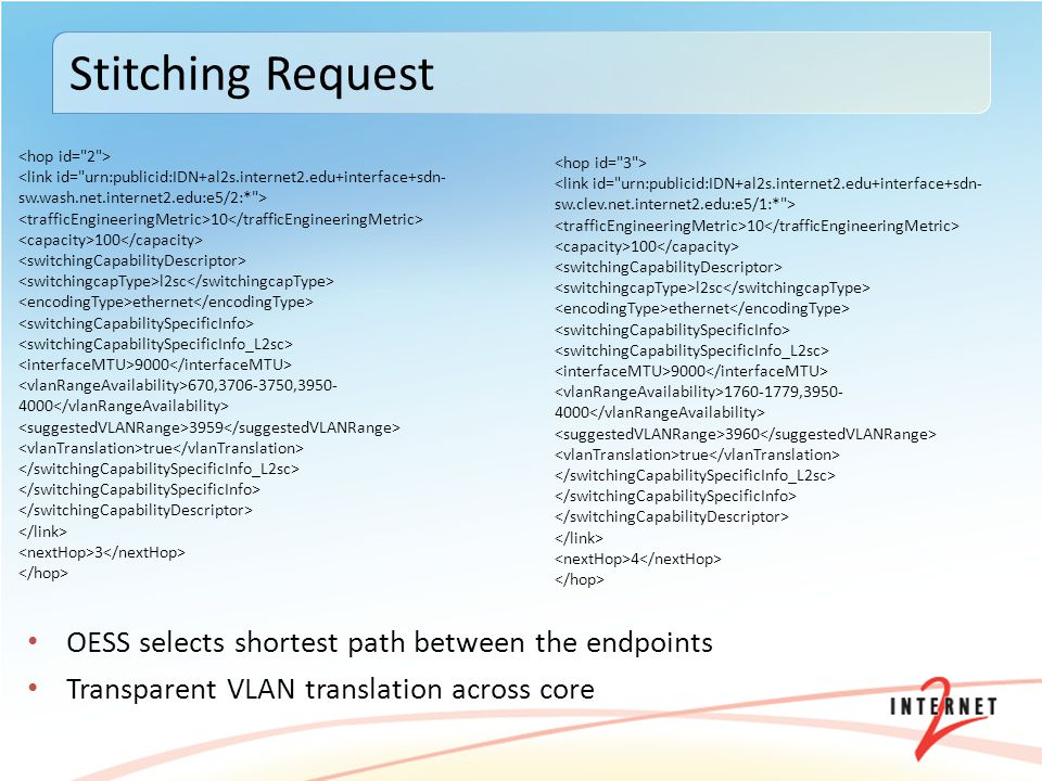 OESS selects shortest path between the endpoints Transparent VLAN translation across core Stitching Request 10 100 l2sc ethernet 9000 1760-1779,3950- 4000 3960 true 4 10 100 l2sc ethernet 9000 670,3706-3750,3950- 4000 3959 true 3