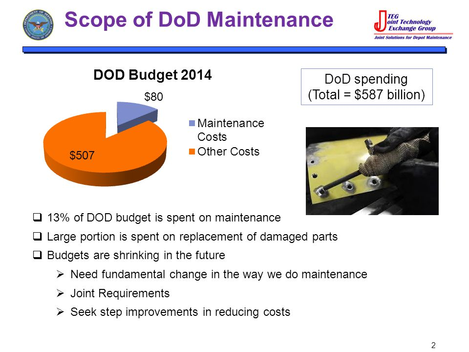 2  13% of DOD budget is spent on maintenance  Large portion is spent on replacement of damaged parts  Budgets are shrinking in the future  Need fundamental change in the way we do maintenance  Joint Requirements  Seek step improvements in reducing costs Scope of DoD Maintenance DoD spending (Total = $587 billion)