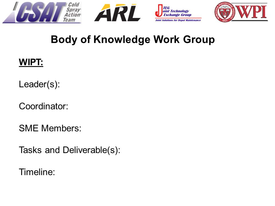 WIPT: Leader(s): Coordinator: SME Members: Tasks and Deliverable(s): Timeline: Body of Knowledge Work Group