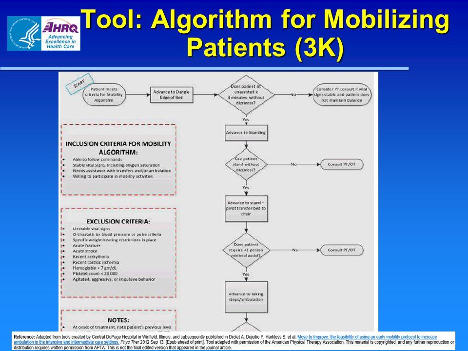 Tool: Algorithm for Mobilizing Patients (3K)