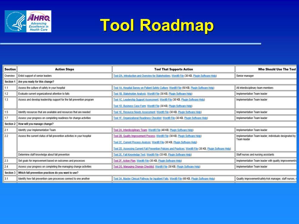 Tool Roadmap