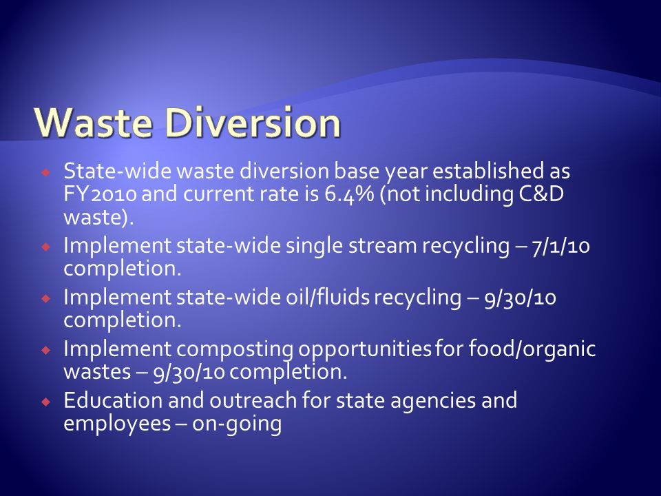  State-wide waste diversion base year established as FY2010 and current rate is 6.4% (not including C&D waste).