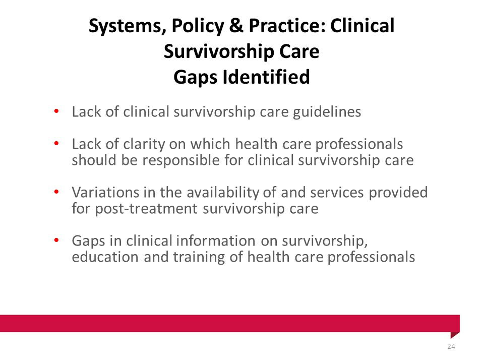 Systems, Policy & Practice: Clinical Survivorship Care Gaps Identified Lack of clinical survivorship care guidelines Lack of clarity on which health care professionals should be responsible for clinical survivorship care Variations in the availability of and services provided for post-treatment survivorship care Gaps in clinical information on survivorship, education and training of health care professionals 24