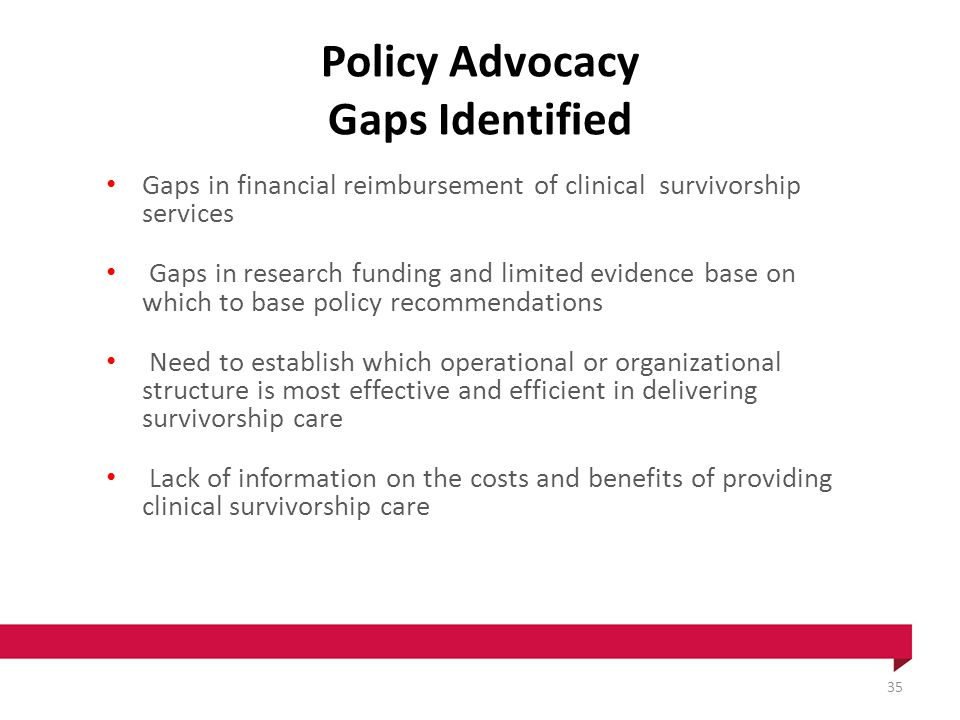Policy Advocacy Gaps Identified Gaps in financial reimbursement of clinical survivorship services Gaps in research funding and limited evidence base on which to base policy recommendations Need to establish which operational or organizational structure is most effective and efficient in delivering survivorship care Lack of information on the costs and benefits of providing clinical survivorship care 35