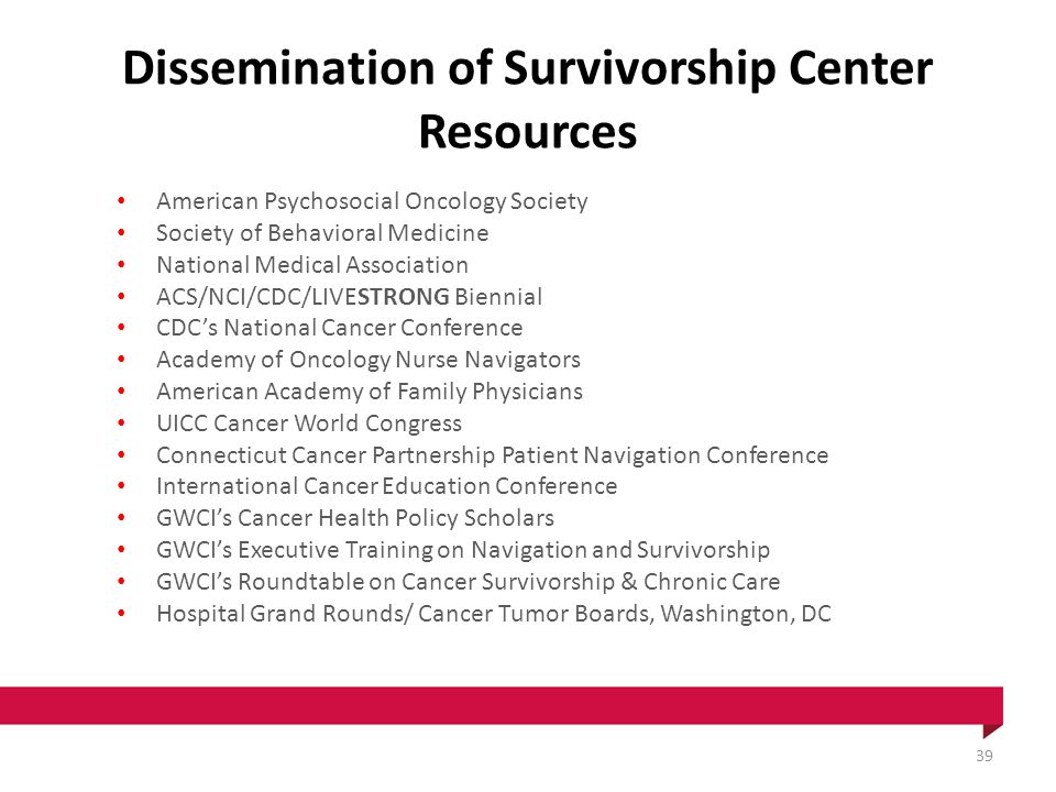 Dissemination of Survivorship Center Resources American Psychosocial Oncology Society Society of Behavioral Medicine National Medical Association ACS/NCI/CDC/LIVESTRONG Biennial CDC's National Cancer Conference Academy of Oncology Nurse Navigators American Academy of Family Physicians UICC Cancer World Congress Connecticut Cancer Partnership Patient Navigation Conference International Cancer Education Conference GWCI's Cancer Health Policy Scholars GWCI's Executive Training on Navigation and Survivorship GWCI's Roundtable on Cancer Survivorship & Chronic Care Hospital Grand Rounds/ Cancer Tumor Boards, Washington, DC 39