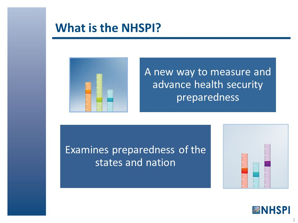 What is the NHSPI.