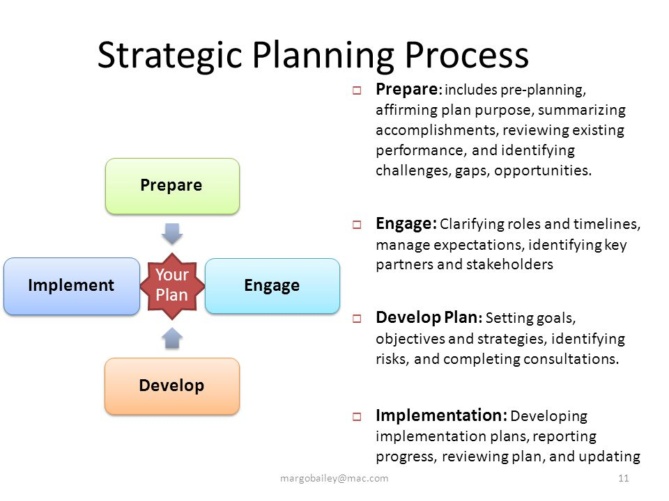Your Plan Prepare Engage Develop Implement  Prepare : includes pre-planning, affirming plan purpose, summarizing accomplishments, reviewing existing performance, and identifying challenges, gaps, opportunities.