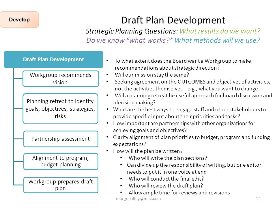 Draft Plan Development Strategic Planning Questions: What results do we want.