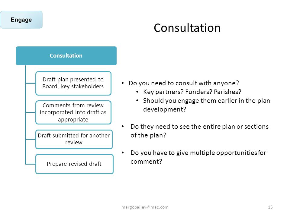 Consultation 15 Consultation Draft plan presented to Board, key stakeholders Comments from review incorporated into draft as appropriate Draft submitted for another review Prepare revised draft Do you need to consult with anyone.