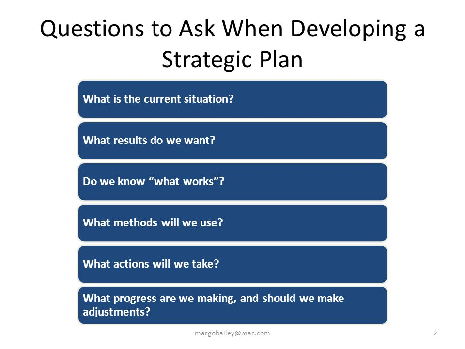 Questions to Ask When Developing a Strategic Plan 2 What is the current situation?What results do we want?Do we know what works ?What methods will we use?What actions will we take.