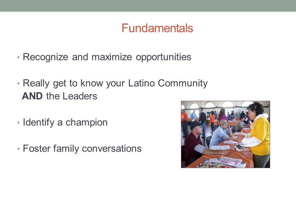 Latinos and Donation