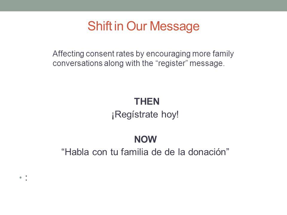 Have a Vision, Build a Plan Noel Sanchez Community Development Liaison California Transplant Donor Network