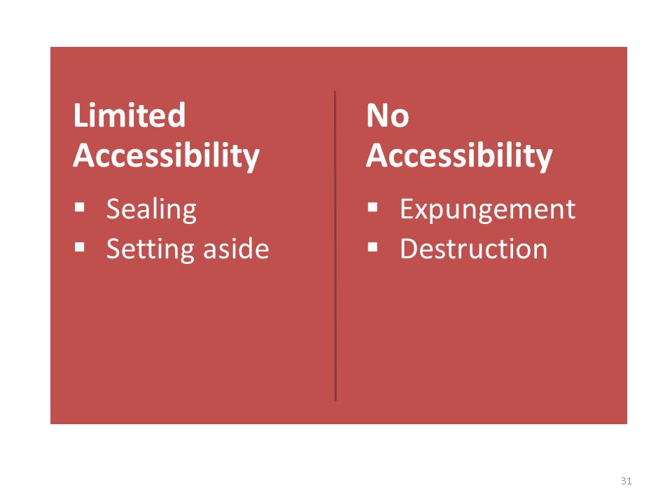 Limited Accessibility  Sealing  Setting aside No Accessibility  Expungement  Destruction 31