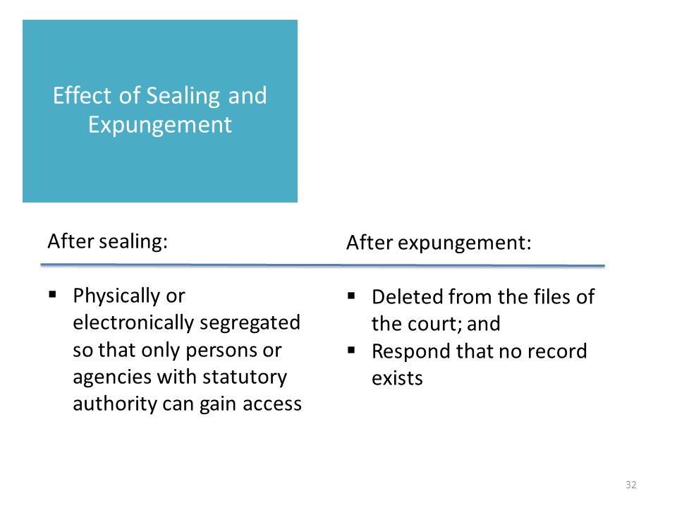 After sealing:  Physically or electronically segregated so that only persons or agencies with statutory authority can gain access Effect of Sealing and Expungement After expungement:  Deleted from the files of the court; and  Respond that no record exists 32