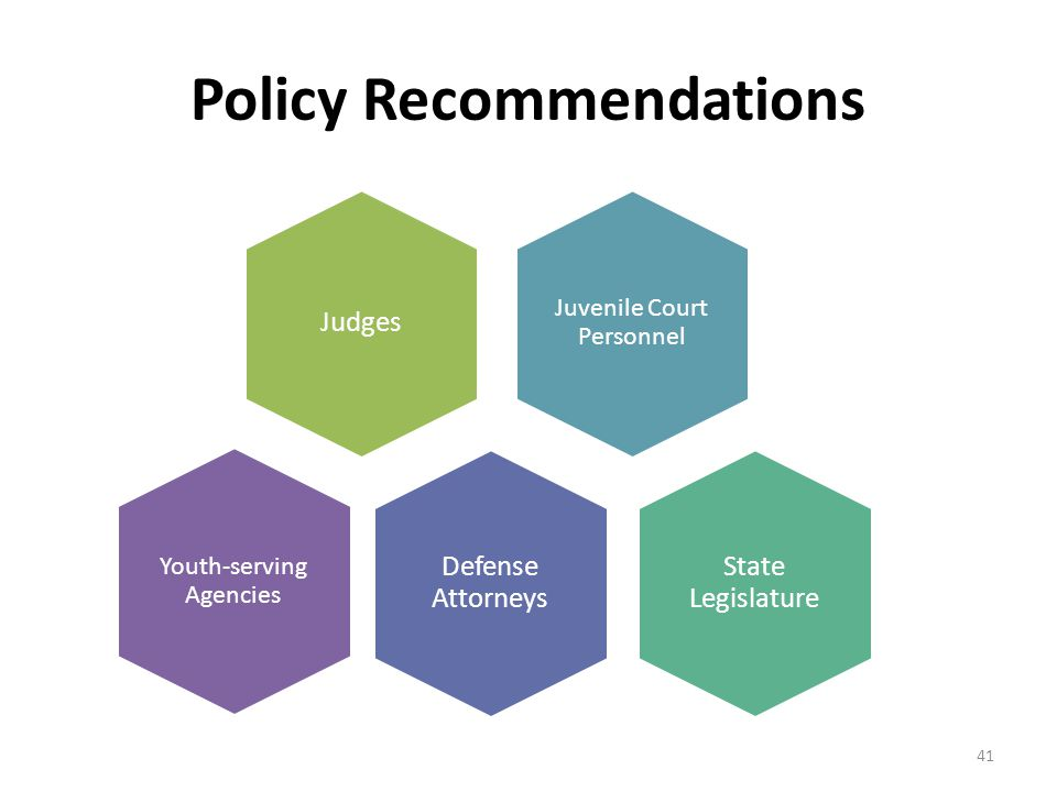 Policy Recommendations Judges State Legislature Juvenile Court Personnel Defense Attorneys Youth-serving Agencies 41
