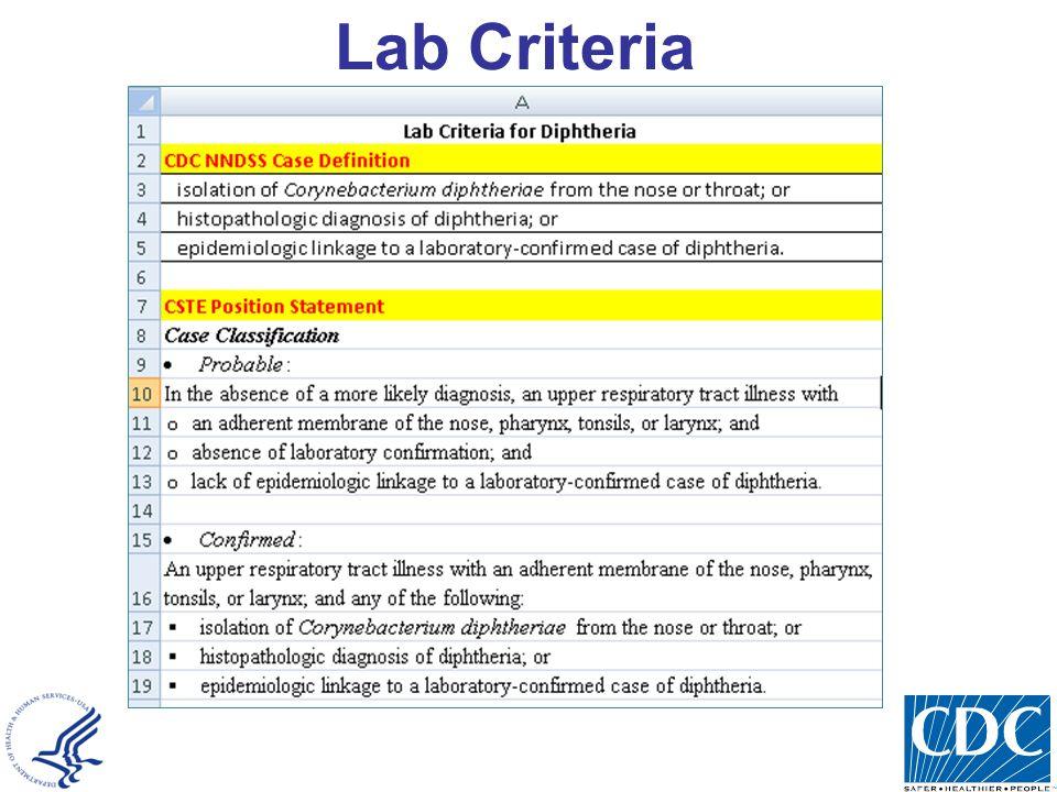 Lab Criteria