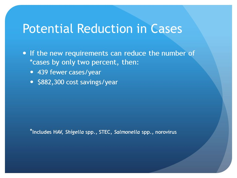 Potential Reduction in Cases If the new requirements can reduce the number of *cases by only two percent, then: 439 fewer cases/year $882,300 cost savings/year * Includes HAV, Shigella spp., STEC, Salmonella spp., norovirus