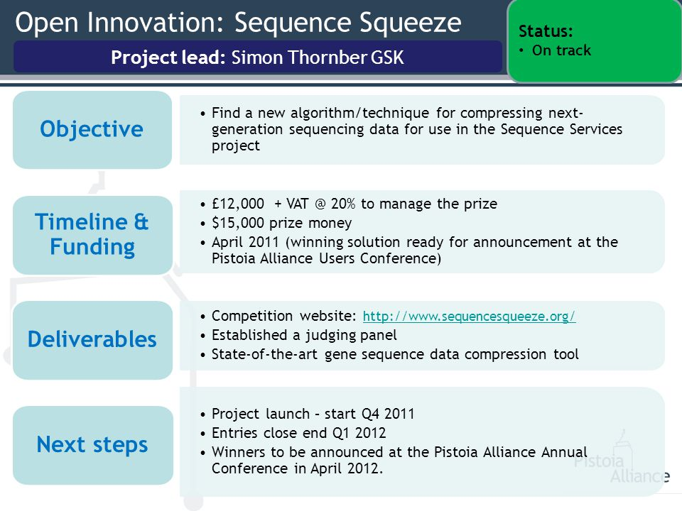Open Innovation: Sequence Squeeze Find a new algorithm/technique for compressing next- generation sequencing data for use in the Sequence Services project Objective £12,000 + VAT @ 20% to manage the prize $15,000 prize money April 2011 (winning solution ready for announcement at the Pistoia Alliance Users Conference) Timeline & Funding Competition website: http://www.sequencesqueeze.org/ http://www.sequencesqueeze.org/ Established a judging panel State-of-the-art gene sequence data compression tool Deliverables Project launch – start Q4 2011 Entries close end Q1 2012 Winners to be announced at the Pistoia Alliance Annual Conference in April 2012.