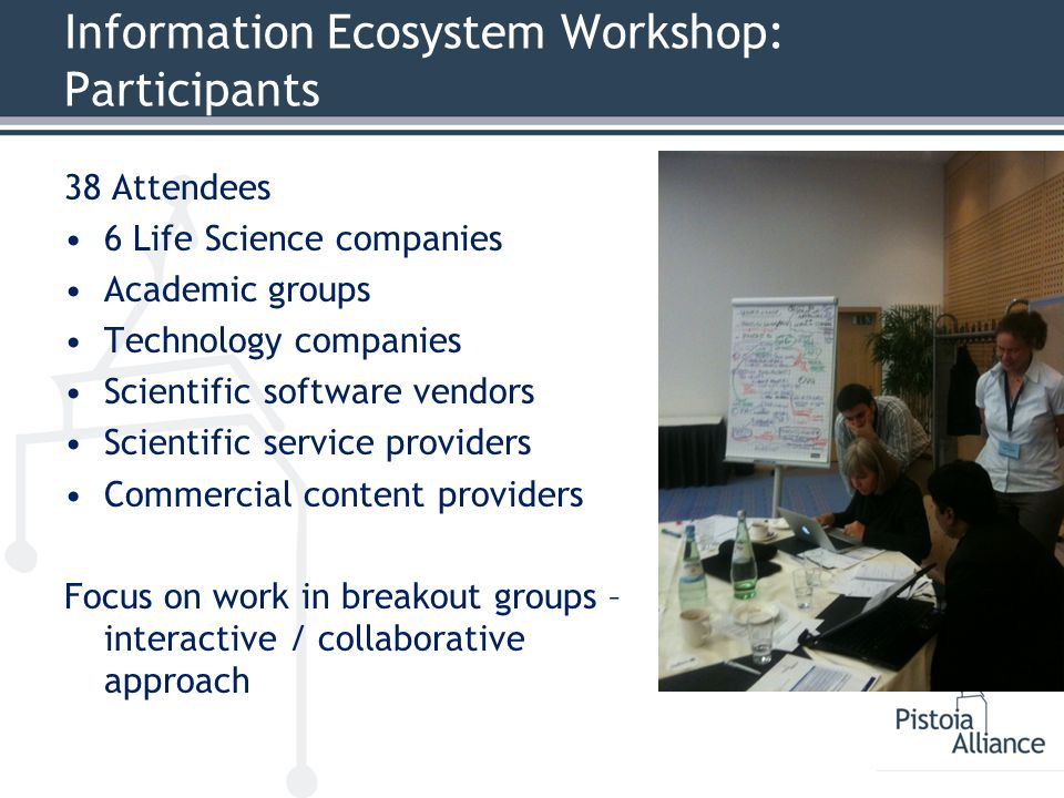 Information Ecosystem Workshop: Participants 38 Attendees 6 Life Science companies Academic groups Technology companies Scientific software vendors Scientific service providers Commercial content providers Focus on work in breakout groups – interactive / collaborative approach