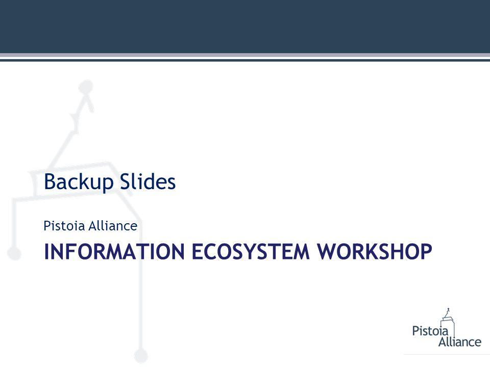 INFORMATION ECOSYSTEM WORKSHOP Backup Slides Pistoia Alliance