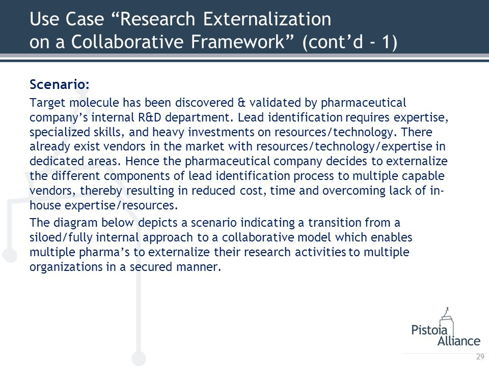 Use Case Research Externalization on a Collaborative Framework (cont'd - 1) Scenario: Target molecule has been discovered & validated by pharmaceutical company's internal R&D department.