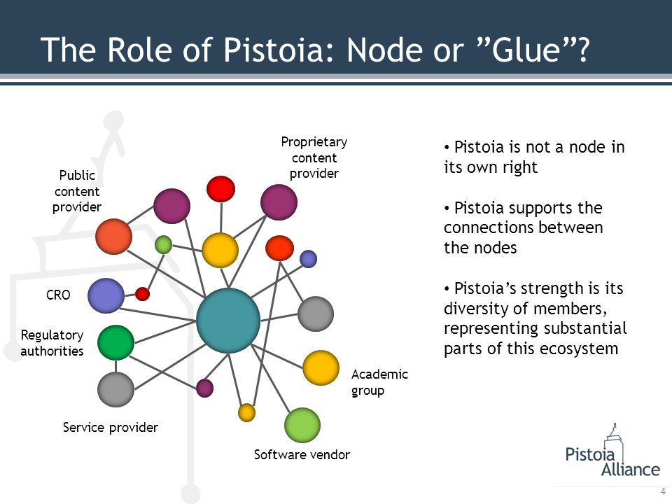 """The Role of Pistoia: Node or """"Glue""""? 4 Pistoia is not a node in its own right Pistoia supports the connections between the nodes Pistoia's strength is"""