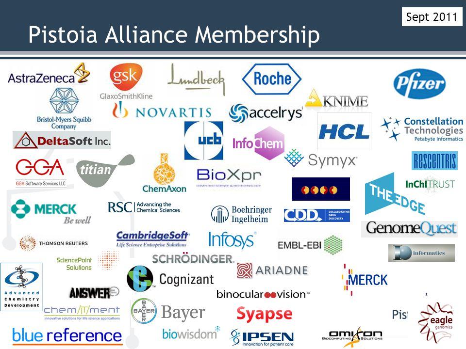 Pistoia Alliance Membership Sept 2011