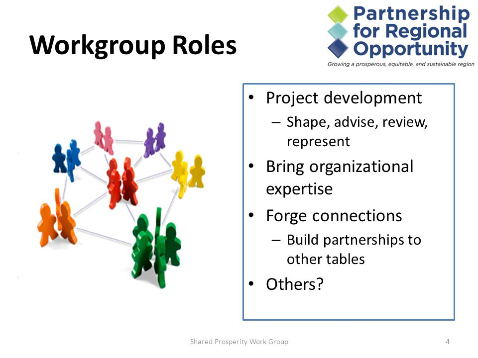 Workgroup Roles Project development – Shape, advise, review, represent Bring organizational expertise Forge connections – Build partnerships to other tables Others.