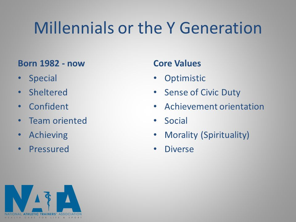 Millennials or the Y Generation Born 1982 - now Special Sheltered Confident Team oriented Achieving Pressured Core Values Optimistic Sense of Civic Du