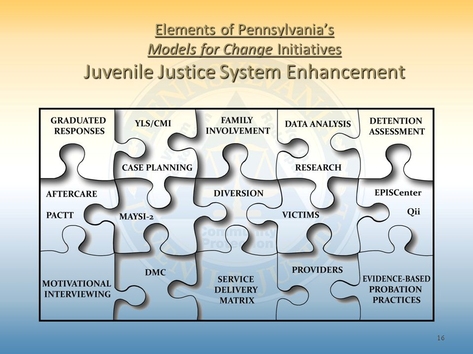 Elements of Pennsylvania's Models for Change Initiatives Juvenile Justice System Enhancement 16