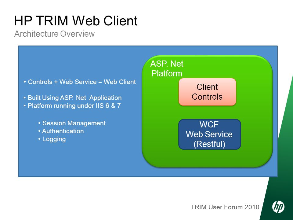 TRIM User Forum 2010 Architecture Overview HP TRIM Web Client Controls + Web Service = Web Client Built Using ASP.