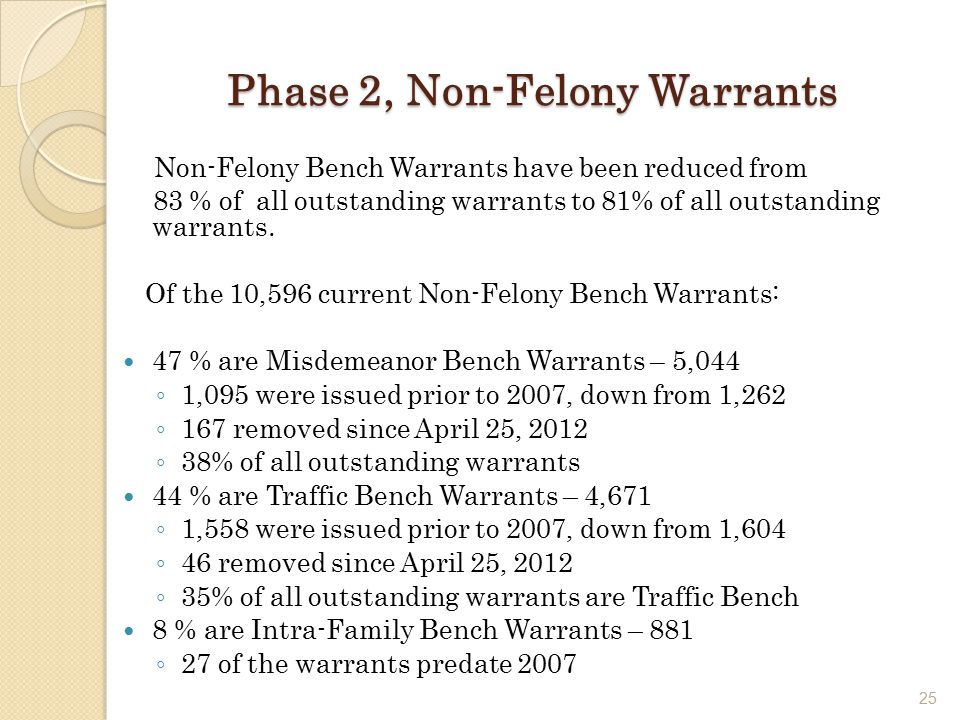 Phase 2, Non-Felony Warrants Non-Felony Bench Warrants have been reduced from 83 % of all outstanding warrants to 81% of all outstanding warrants.