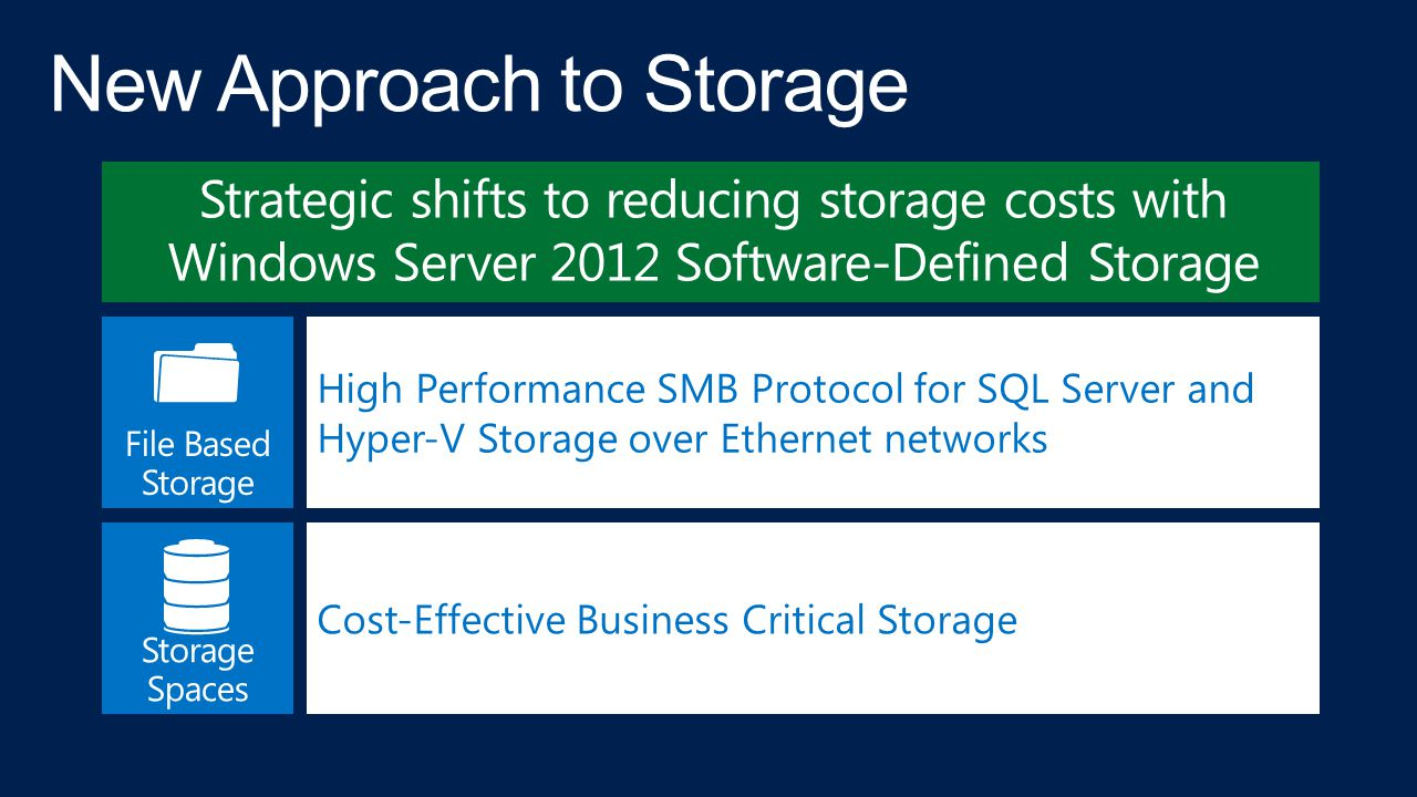 Storage Spaces Cost-Effective Business Critical Storage File Based Storage High Performance SMB Protocol for SQL Server and Hyper-V Storage over Ether