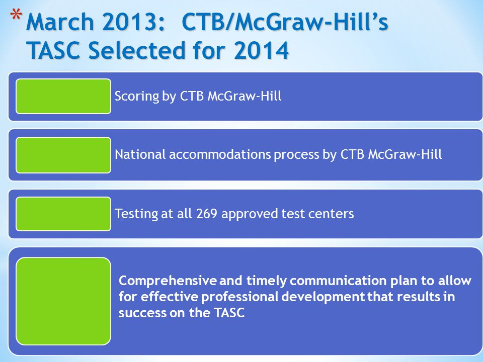* March 2013: CTB/McGraw-Hill's TASC Selected for 2014 Scoring by CTB McGraw-Hill National accommodations process by CTB McGraw-Hill Testing at all 269 approved test centers Comprehensive and timely communication plan to allow for effective professional development that results in success on the TASC