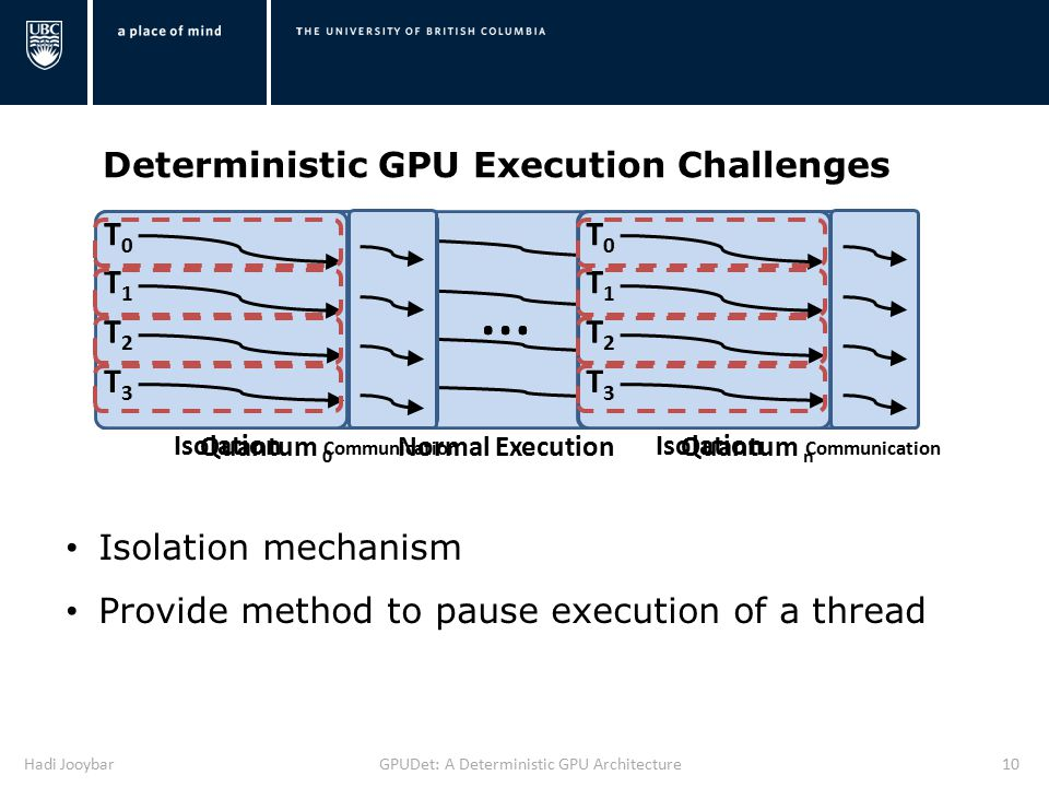 Hadi JooybarGPUDet: A Deterministic GPU Architecture10 Normal Execution T0T0 T1T1 T2T2 T3T3 Deterministic GPU Execution Challenges Isolation mechanism Provide method to pause execution of a thread … Quantum 0 T0T0 T1T1 T2T2 T3T3 Quantum n T0T0 T1T1 T2T2 T3T3 … Isolation T0T0 T1T1 T2T2 T3T3 Communication Isolation T0T0 T1T1 T2T2 T3T3 Communication