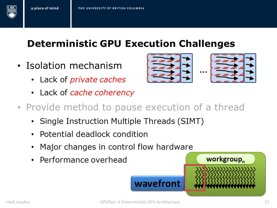 Hadi JooybarGPUDet: A Deterministic GPU Architecture11 … Deterministic GPU Execution Challenges Isolation mechanism Lack of private caches Lack of cache coherency Provide method to pause execution of a thread Single Instruction Multiple Threads (SIMT) Potential deadlock condition Major changes in control flow hardware Performance overhead workgroup n wavefront