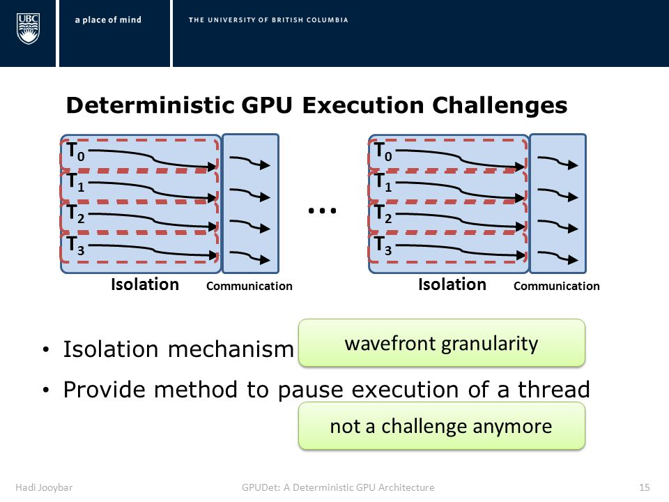 Hadi JooybarGPUDet: A Deterministic GPU Architecture15 Deterministic GPU Execution Challenges Isolation mechanism Provide method to pause execution of a thread … Isolation T0T0 T1T1 T2T2 T3T3 Communication Isolation T0T0 T1T1 T2T2 T3T3 Communication wavefront granularity not a challenge anymore