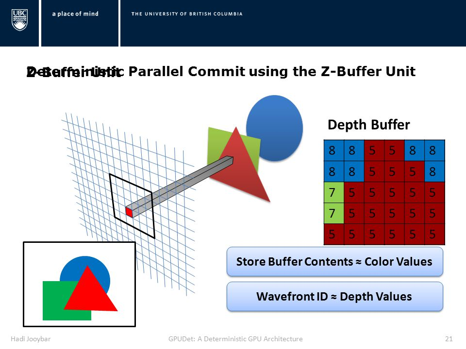Hadi JooybarGPUDet: A Deterministic GPU Architecture21 Deterministic Parallel Commit using the Z-Buffer Unit ∞∞∞∞∞∞ ∞∞∞∞∞∞ ∞∞∞∞∞∞ ∞∞∞∞∞∞ ∞∞∞∞∞∞ ∞∞∞∞∞∞ ∞∞∞∞∞∞ 777∞∞∞ 777∞∞∞ 777∞∞∞ 888888 888888 777888 777888 777888 885588 885558 755555 755555 555555 Depth Buffer Store Buffer Contents ≈ Color Values Wavefront ID ≈ Depth Values Z-Buffer Unit