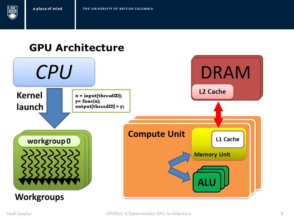 Hadi JooybarGPUDet: A Deterministic GPU Architecture8 DRAM GPU Architecture Compute Unit Memory Unit L1 Cache ALU DRAM L2 Cache Workgroups CPU Kernel launch workgroup 2 workgroup 1 workgroup 0 x = input[threadID]; y= func(x); output[threadID] = y;